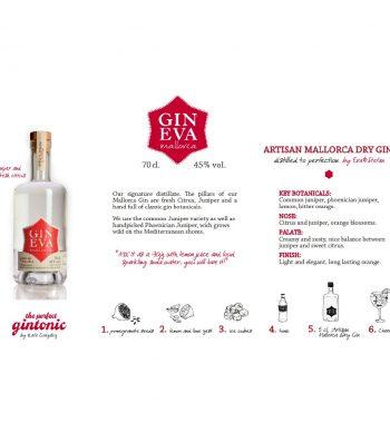 Gin Eva Mallorca Gin Info - The Gin Stall